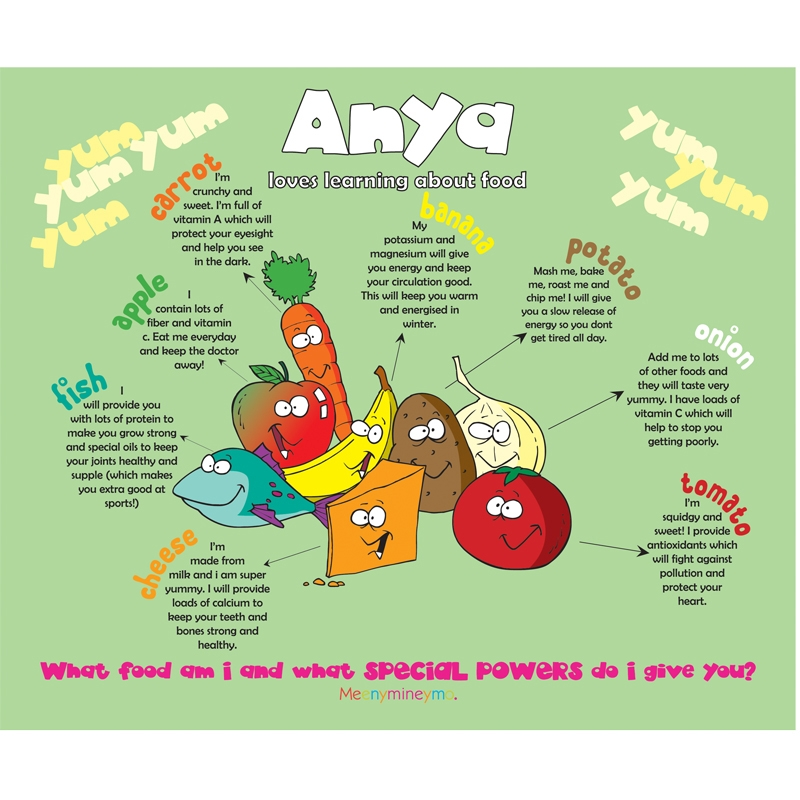Personalised placemat learn about food